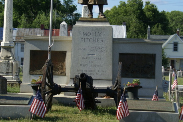 Molly Pitcher Died