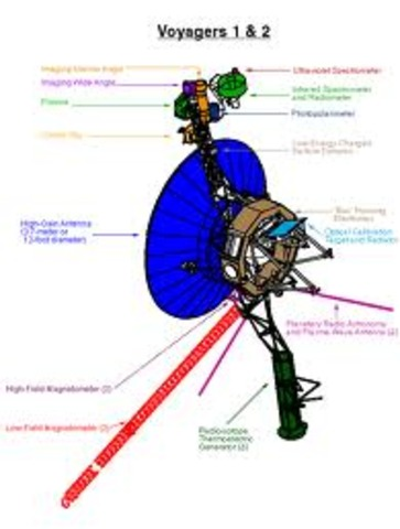 unmanned spacecraft timeline - photo #22