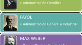 EL ENFOQUE CLÀSICO timeline