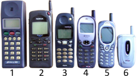 History of the Cell Phone timeline