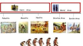 HISTORIAURREA timeline