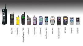 The Evolution of the Cell Phone timeline