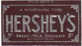Invention of Hershey's Chocolate timeline