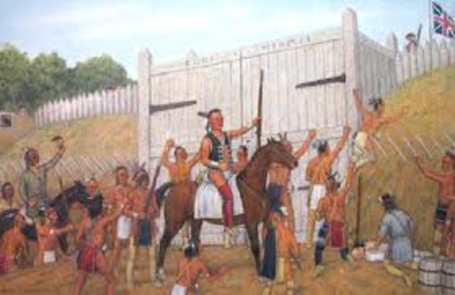 The Northwest Indian War (1785 - 1795) timeline ...