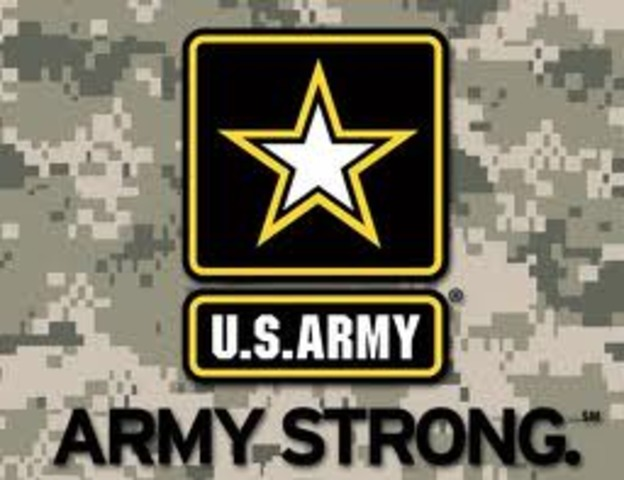 drafted to join the army