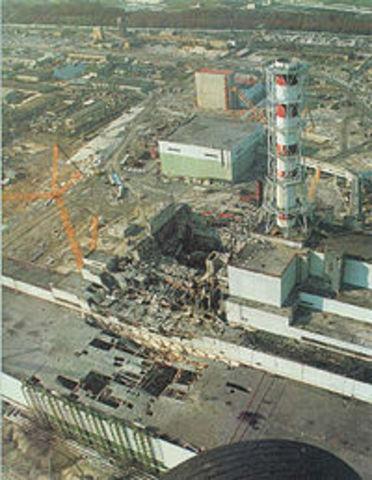 Chernobyl Crisis