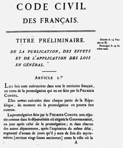 Napoleonic Code is adopted in France
