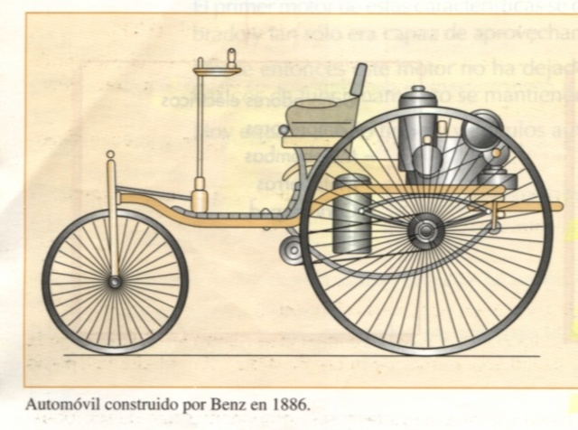 La Invencion del Automóvil