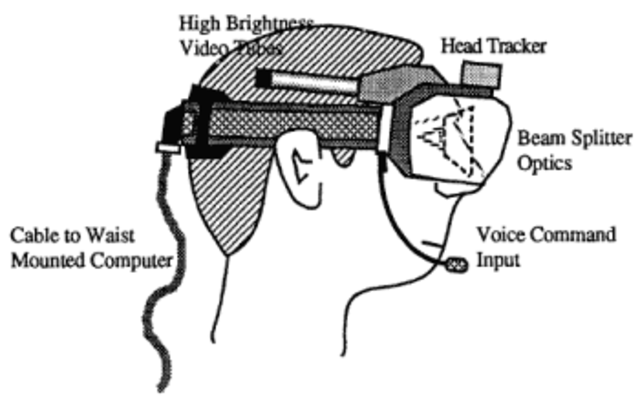 A Brief History of Augmented Reality (Korea) timeline