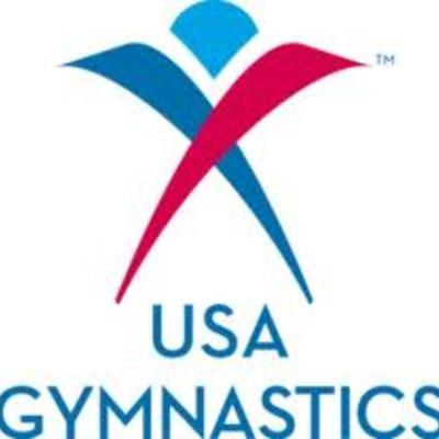 History of Gymnastics timeline