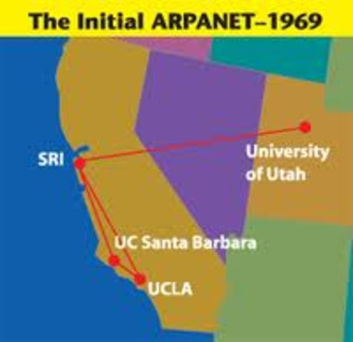 Arpanet is built