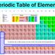 Periodic table jamie