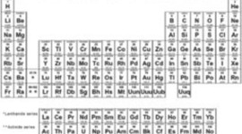 Periodic Table  timeline