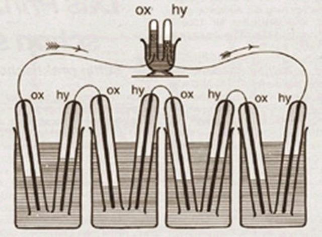 Benjamin Franklin Invented The Lightening Rod He