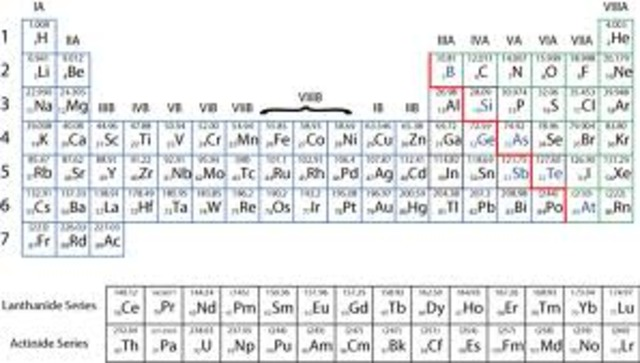 published his version of the periodic table