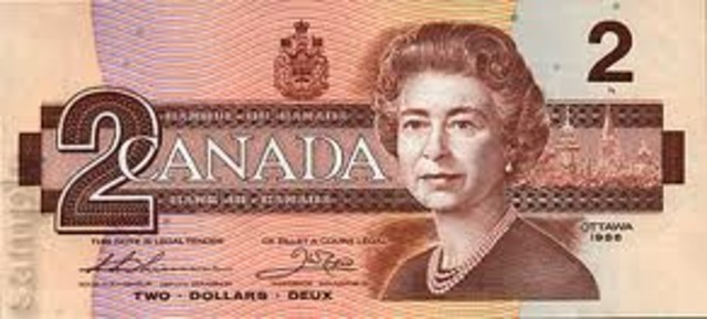 Equal Pay for Women (Saskatchewan)