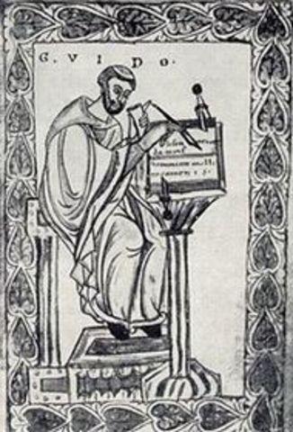Naixement Gudio d'Arezzo