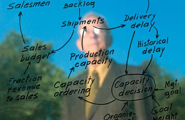 La Dinámica de Sistemas aparece en un momento histórico en el que se desarrollan unos determinados movimientos de tipo científico y tecnológico.