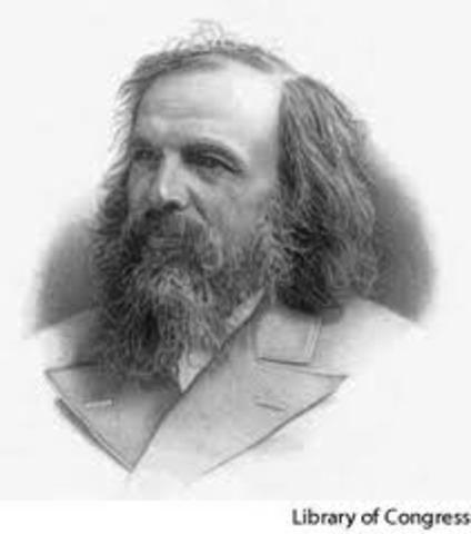 Dmitri Mendeleev is born in 1834