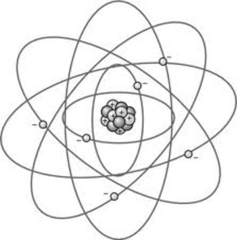 The Atom Structure Timeline