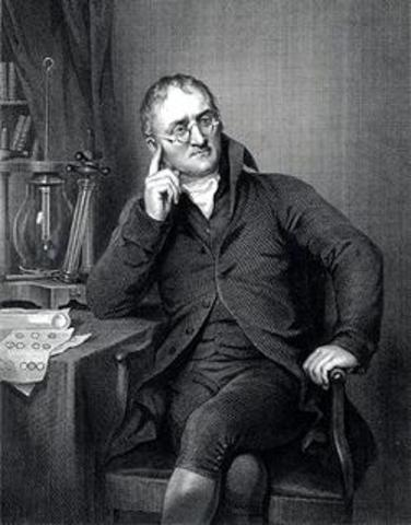 John Daltons Atomic Model
