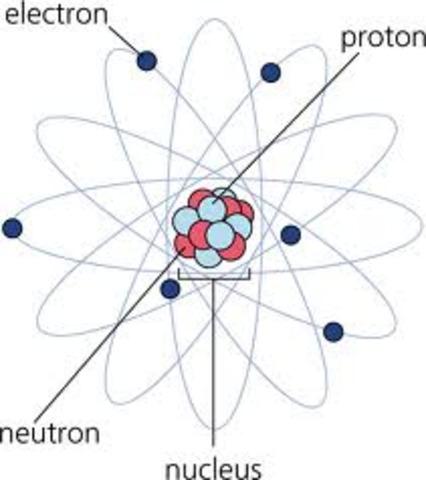 Atomic Model Timeline ...