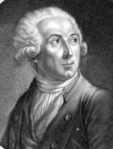 Llei de la conservació de la masa - Antoine L. Lavoisier