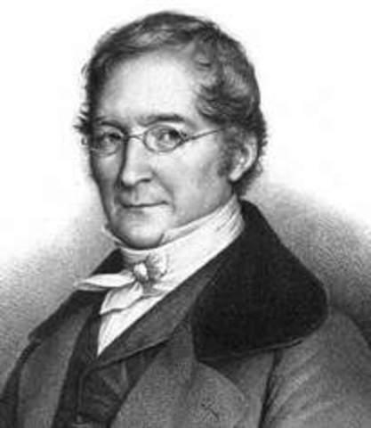 Llei dels volums de combinació - J. L. Gay-Lussac