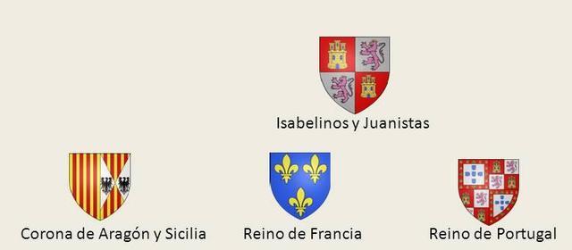 Guerra de Sucesión Castellana (1475-1480),