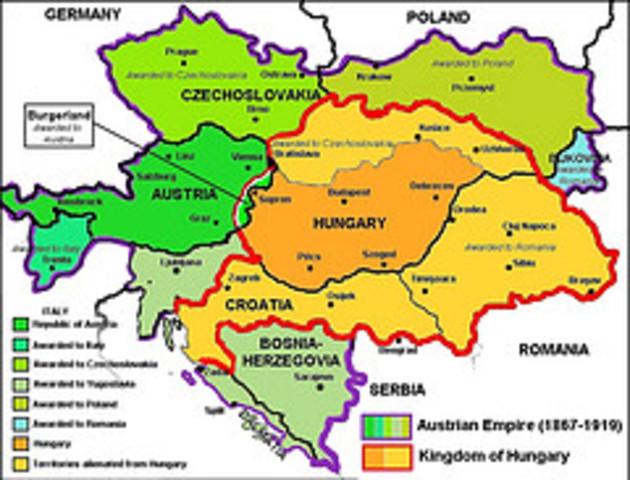 Interwar Europe Map.The Interwar Period In Eastern Europe Timeline Timetoast Timelines