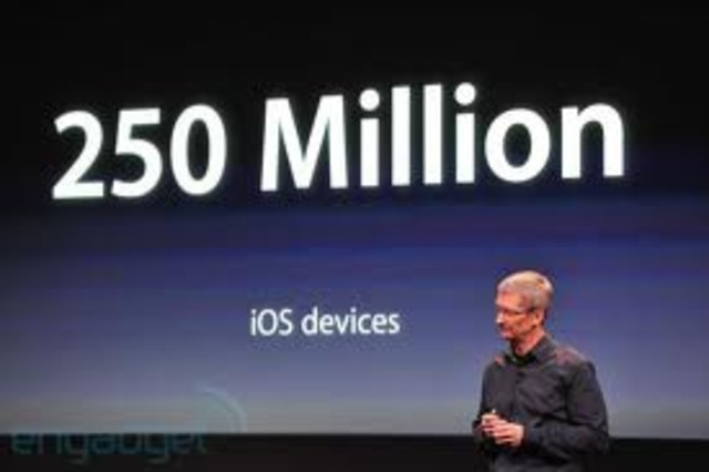 250 million iPods sold