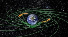 Theories of Gravity Over Time timeline