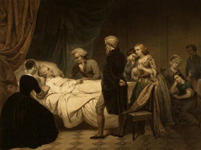 The Death of President George Washington