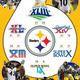 Steelerssix09cos 1