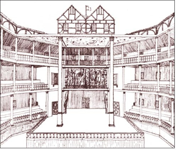 The construction of The Globe Theatre