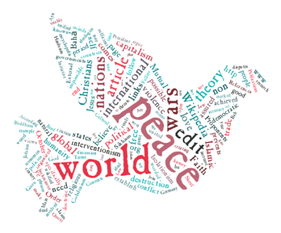 5BI and 4MI create learn to use Tagxedo