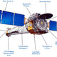 Spacecraft labeled med