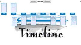 Frise Chronologique - Eleanor w. timeline