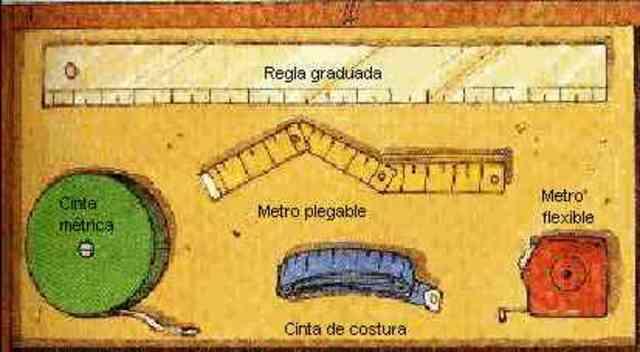 Uso de instrumentos de medición 3-6 años