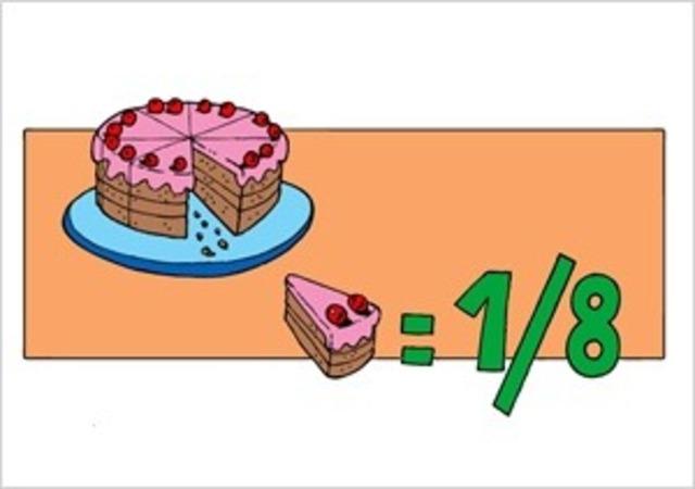 Temas de matematicas de cuarto grado