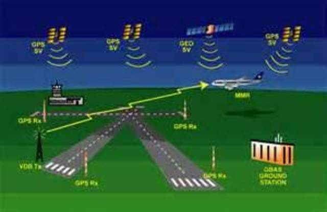 Airline Control System