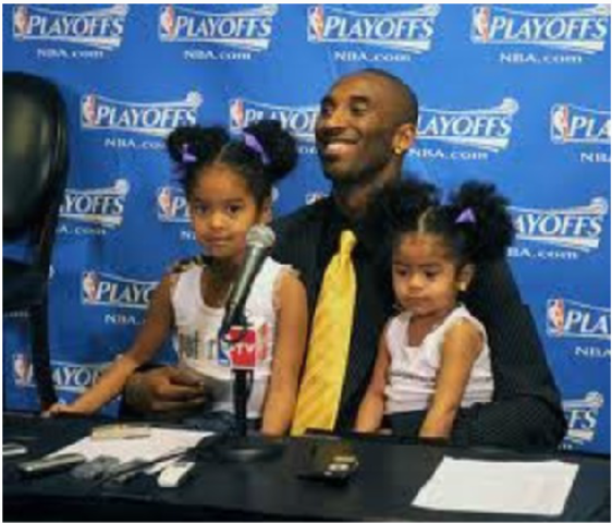 Kobe Bryant Timeline