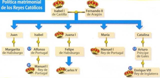 ANTIGUO ENJUICIAMIENTO ESPAÑOL