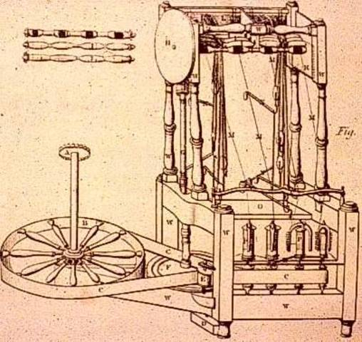 """Richard Arkwright Imporves on the Spinning Jenny With his """"Water Frame"""""""