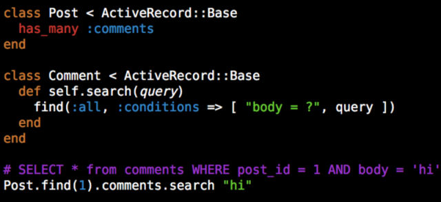 High-level programming Language