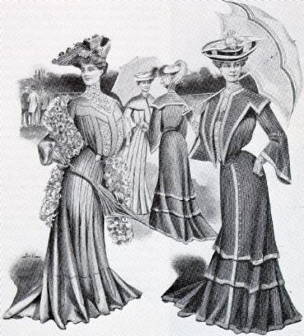 History Of Fashion From The 1900s Timeline Timetoast