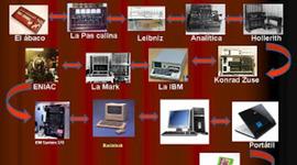 HISTORIA Y EVOLUCION DE LOS COMPUTADORES timeline
