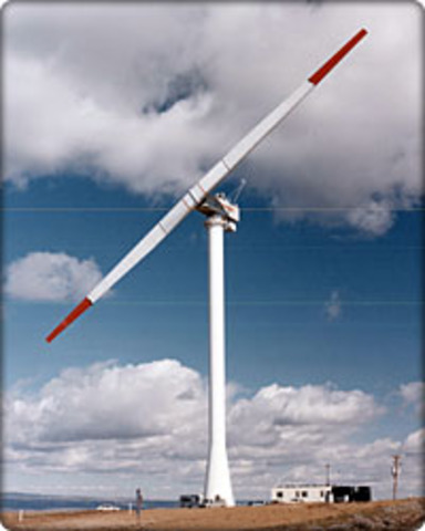 US government involvement in the advancement of wind energies