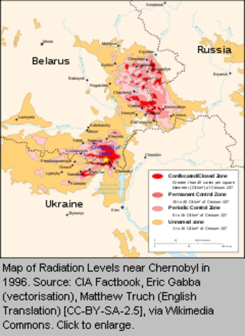 Chernobyl Accident 1986