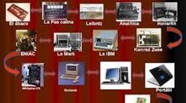 GENERCION DE LOS COMPUTADORES timeline